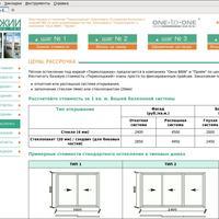 Термолоджии/ Оценка стоимости